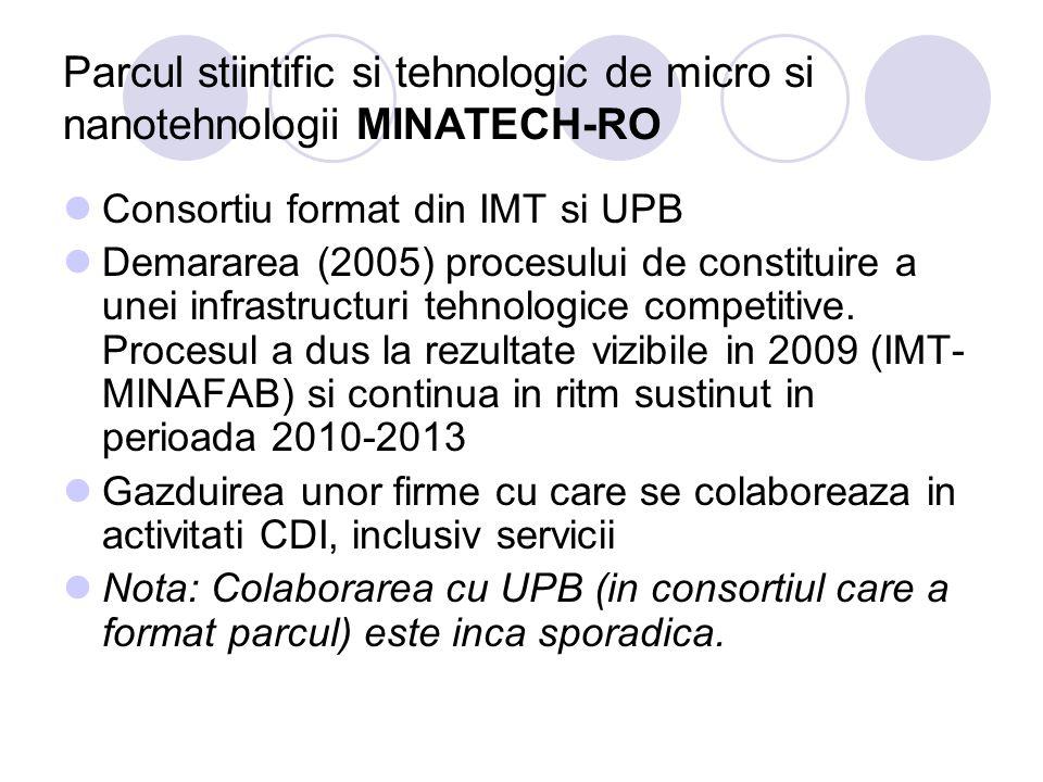 Parcul stiintific si tehnologic de micro si nanotehnologii MINATECH-RO