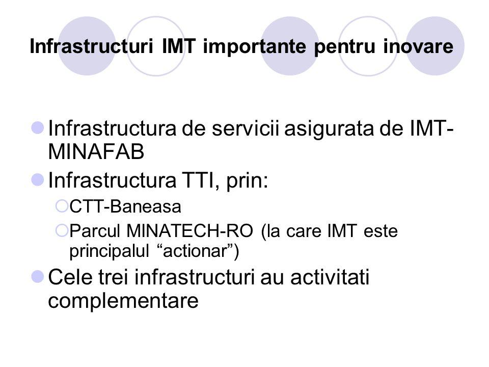 Infrastructuri IMT importante pentru inovare