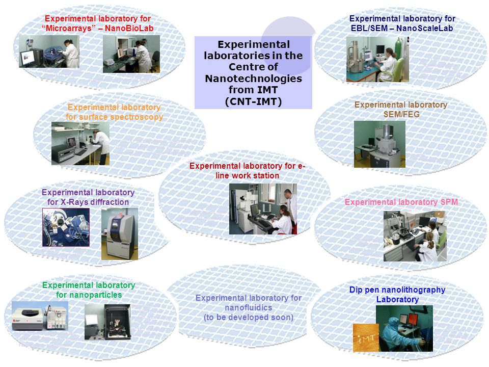 Experimental laboratories in the Centre of Nanotechnologies from IMT
