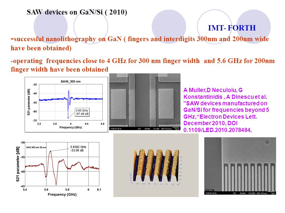 SAW devices on GaN/Si ( 2010)