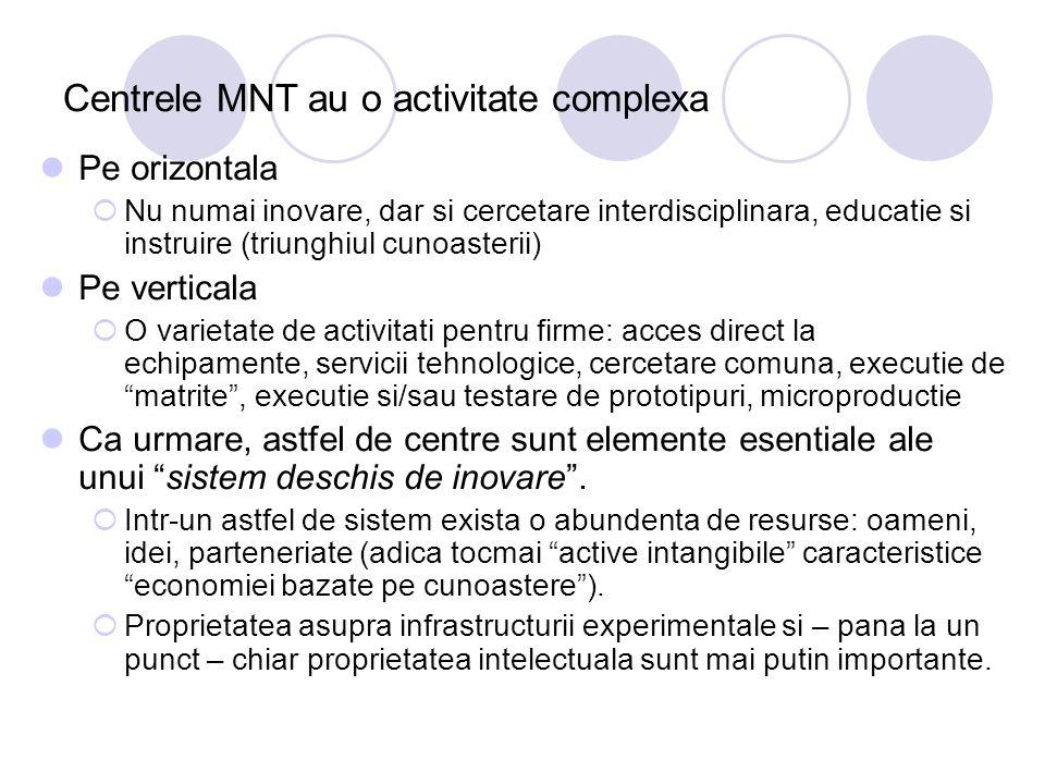 Centrele MNT au o activitate complexa