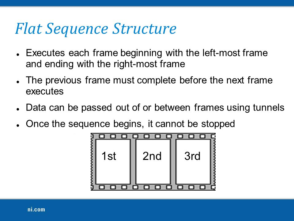 Flat Sequence Structure