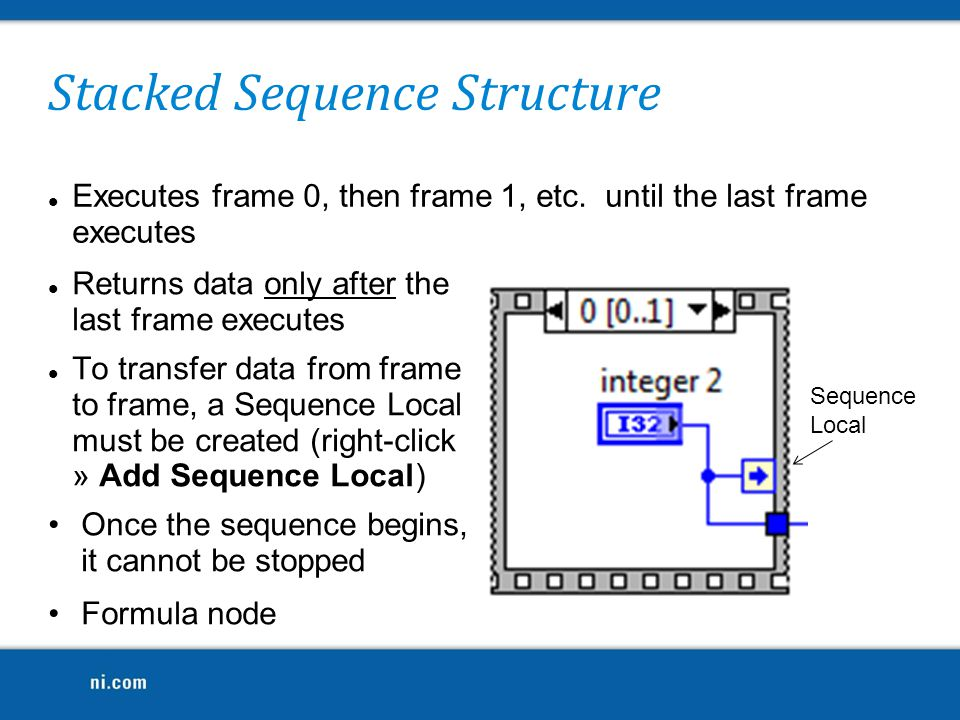 Stacked Sequence Structure
