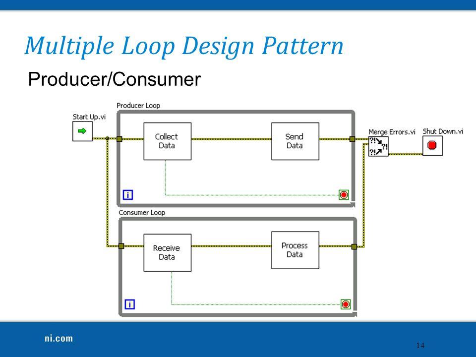 Multiple Loop Design Pattern