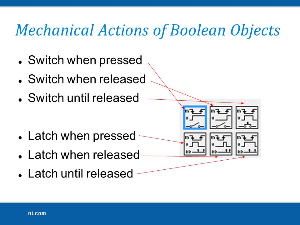 Mechanical Actions of Boolean Objects