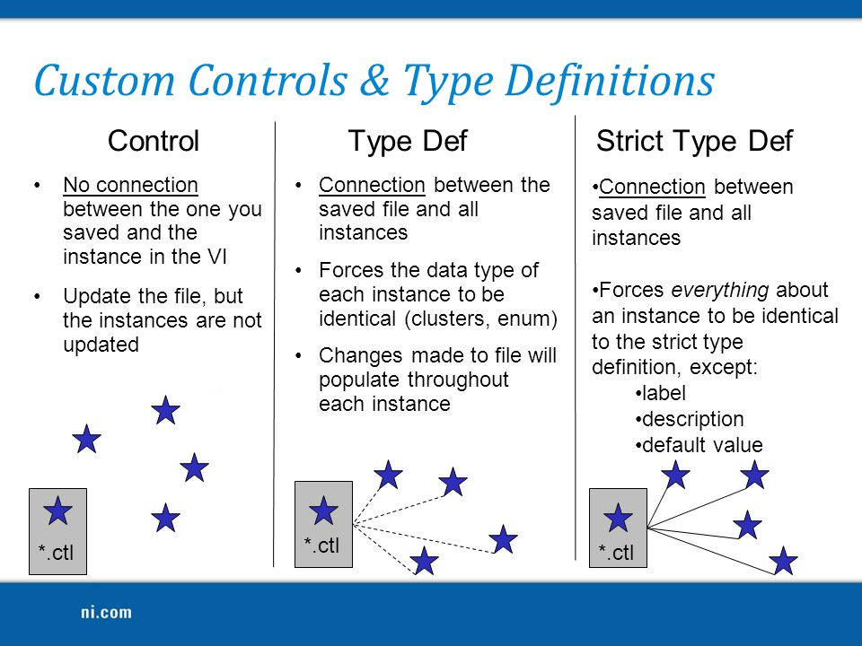 Custom Controls & Type Definitions