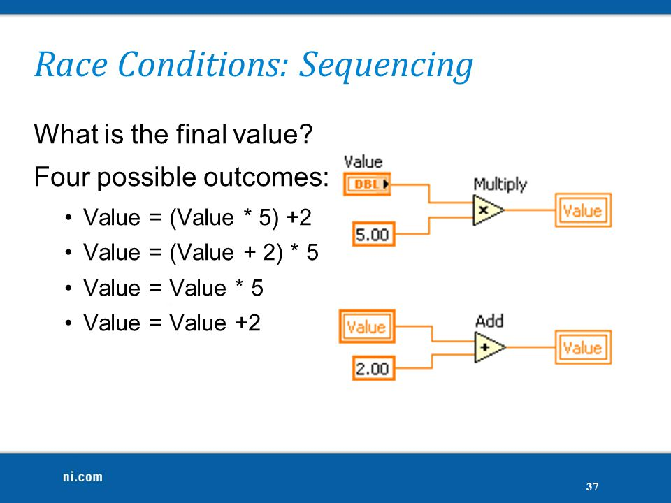 Race Conditions: Sequencing