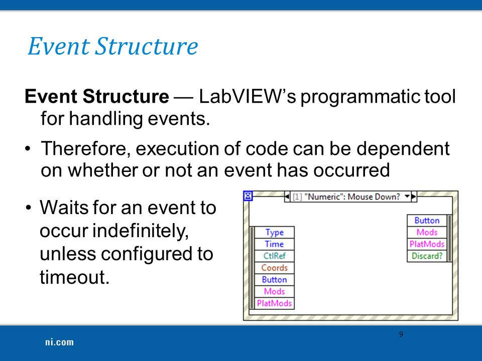 Event Structure Event Structure — LabVIEW's programmatic tool for handling events.