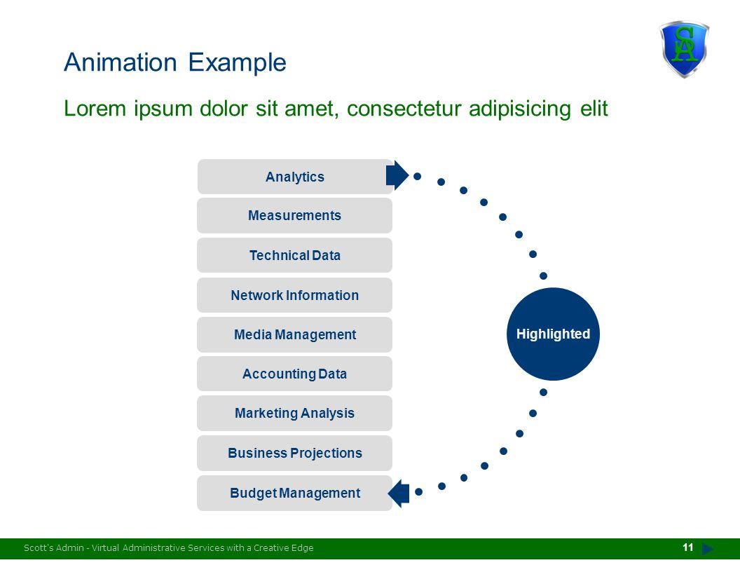 Animation Example Animation Example. Lorem ipsum dolor sit amet, consectetur adipisicing elit. Analytics.
