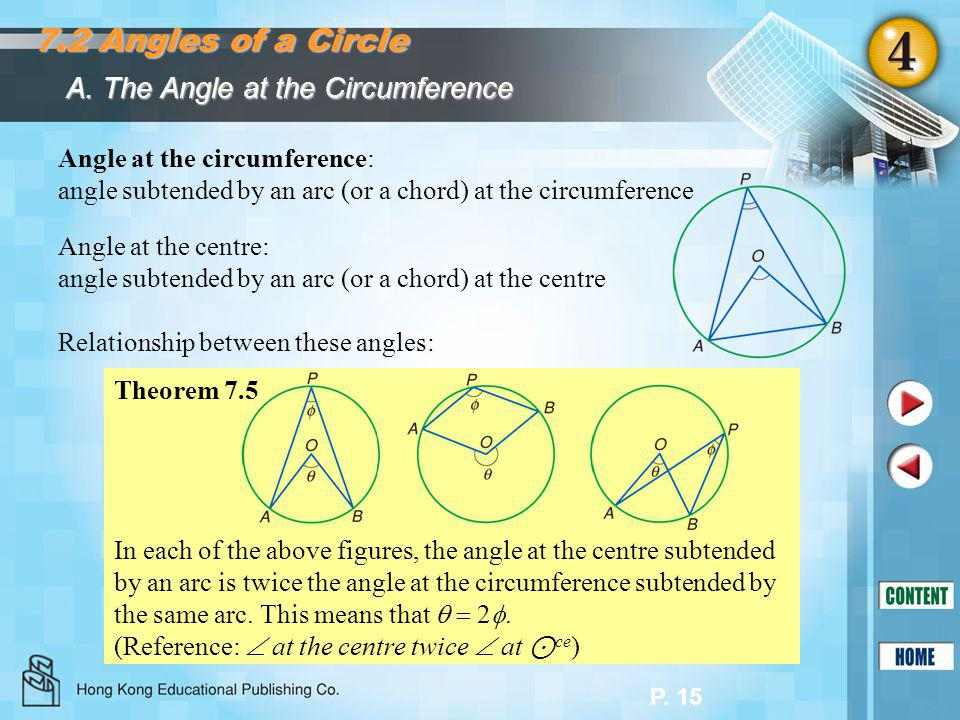 7.2 Angles of a Circle A. The Angle at the Circumference