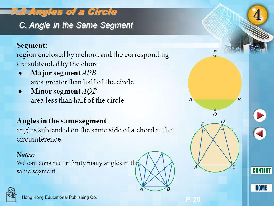 7.2 Angles of a Circle C. Angle in the Same Segment Segment: