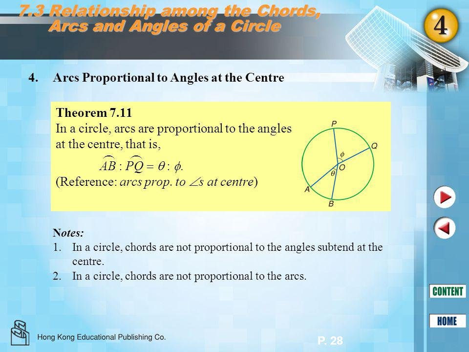 7.3 Relationship among the Chords, Arcs and Angles of a Circle