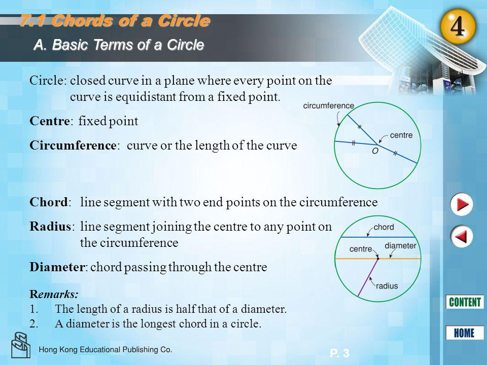 7.1 Chords of a Circle A. Basic Terms of a Circle