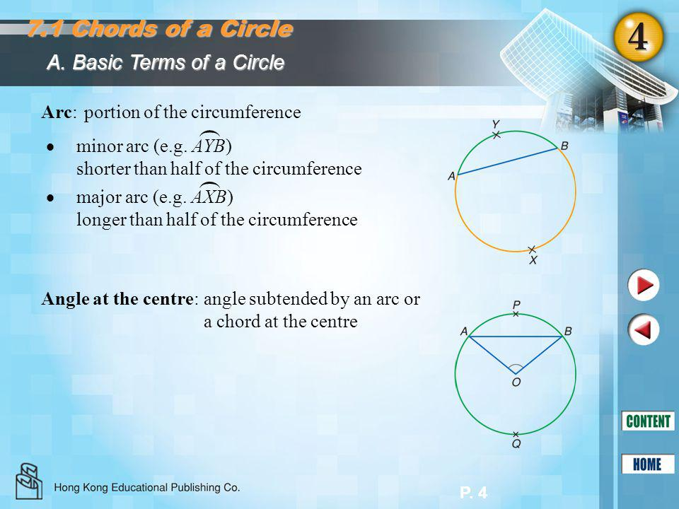 7.1 Chords of a Circle ( ( A. Basic Terms of a Circle