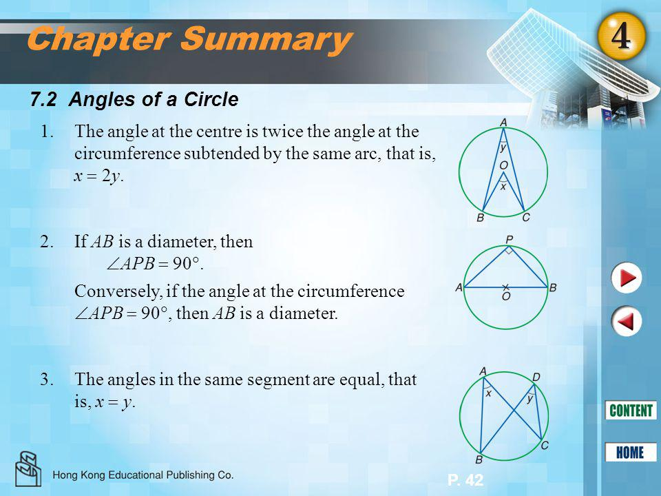 Chapter Summary 7.2 Angles of a Circle