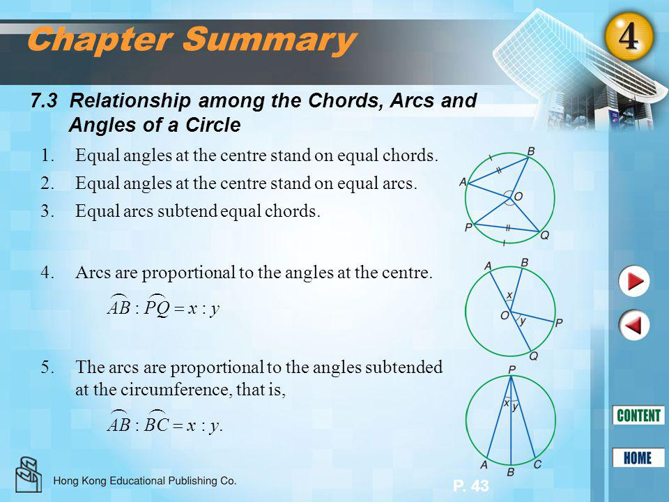 Chapter Summary 7.3 Relationship among the Chords, Arcs and
