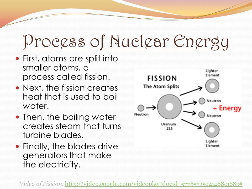 Process of Nuclear Energy