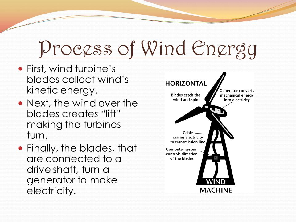 Process of Wind Energy First, wind turbine's blades collect wind's kinetic energy.