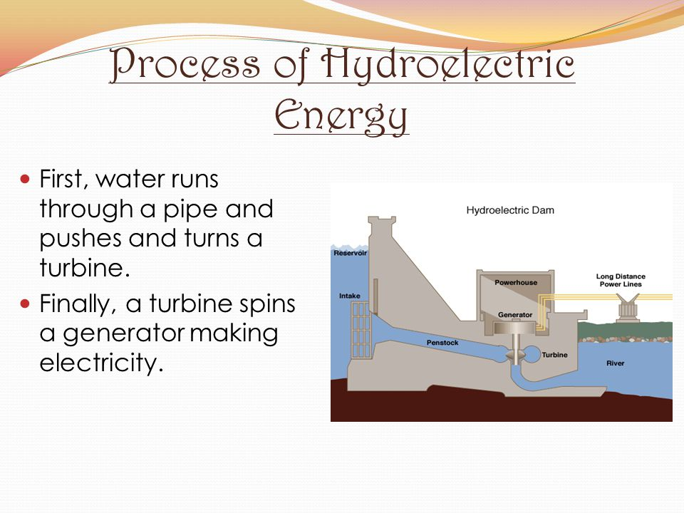 Process of Hydroelectric Energy