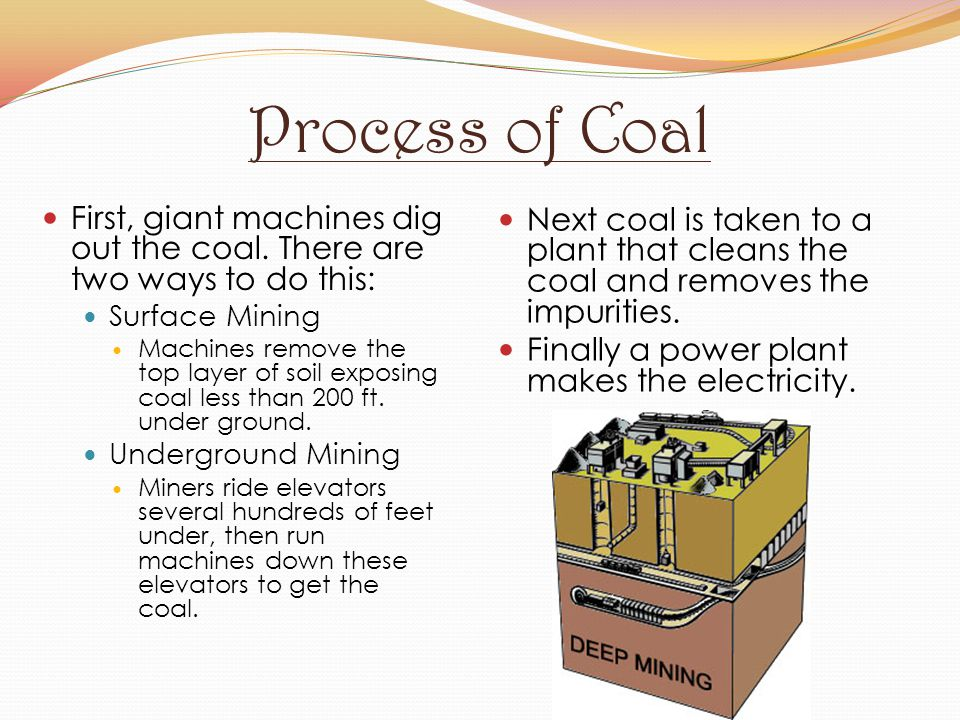 Process of Coal First, giant machines dig out the coal. There are two ways to do this: Surface Mining.