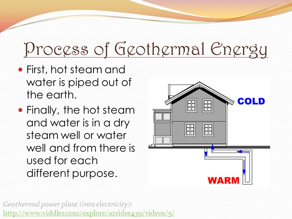 Process of Geothermal Energy