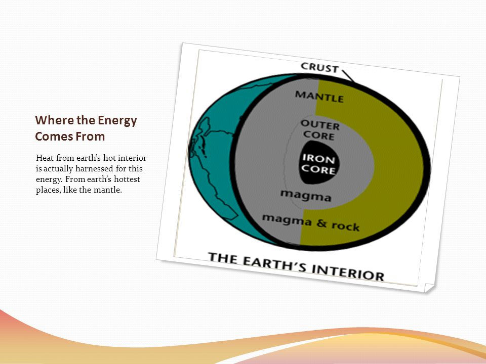 Where the Energy Comes From