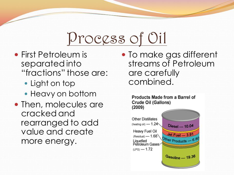 Process of Oil First Petroleum is separated into fractions those are: Light on top. Heavy on bottom.