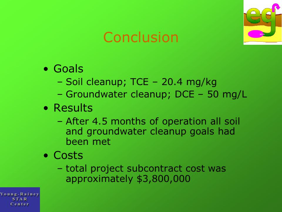 Conclusion Goals Results Costs Soil cleanup; TCE – 20.4 mg/kg