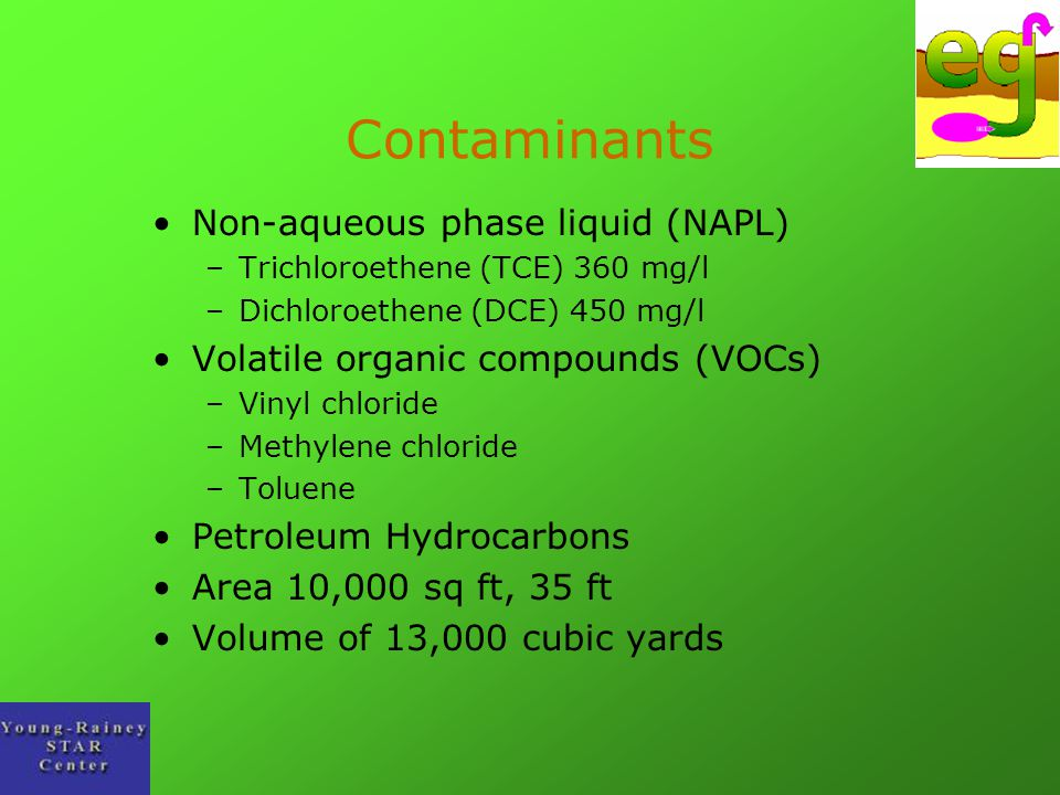 Contaminants Non-aqueous phase liquid (NAPL)