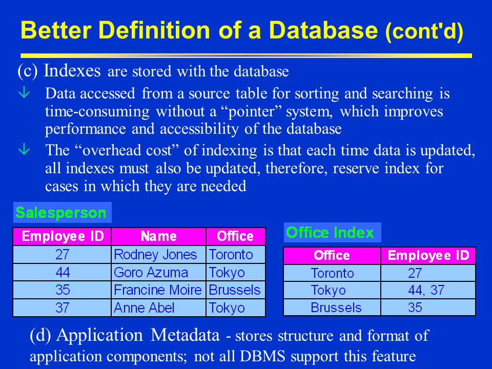 Better Definition of a Database (cont d)