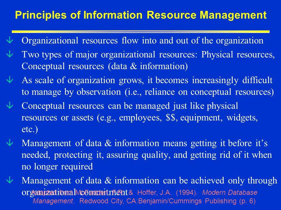 Principles of Information Resource Management