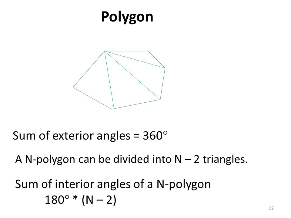 Polygon Sum of exterior angles = 360