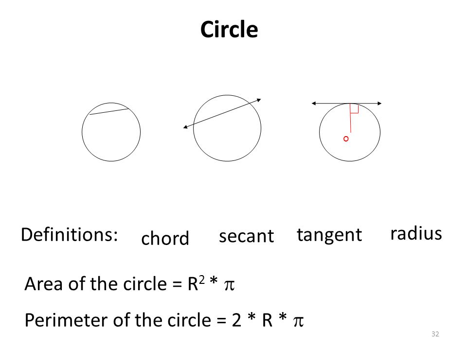 Circle secant chord tangent radius Definitions: