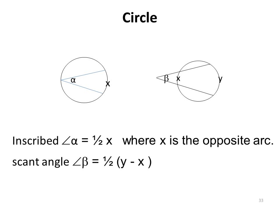 Circle Inscribed α = ½ x where x is the opposite arc.