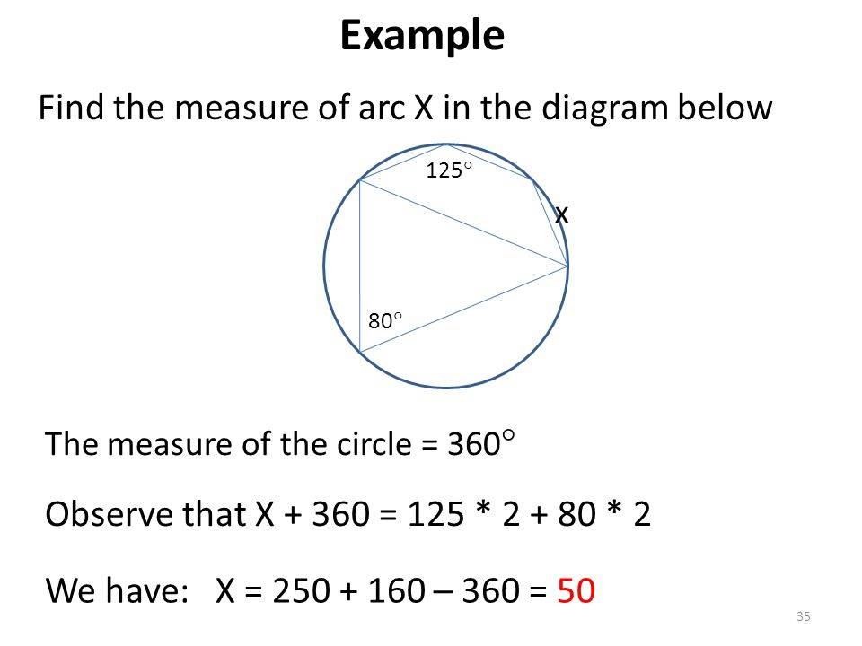 Example Find the measure of arc X in the diagram below