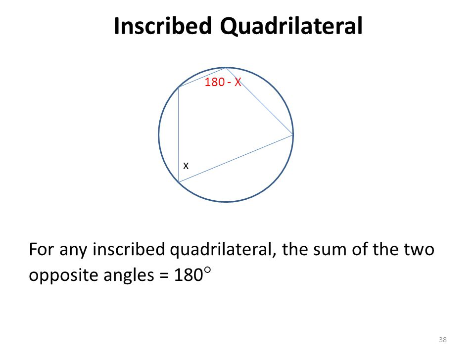 Inscribed Quadrilateral