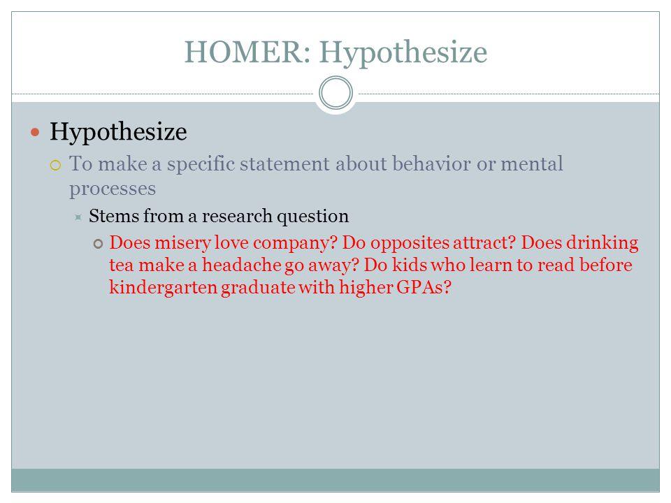 HOMER: Hypothesize Hypothesize