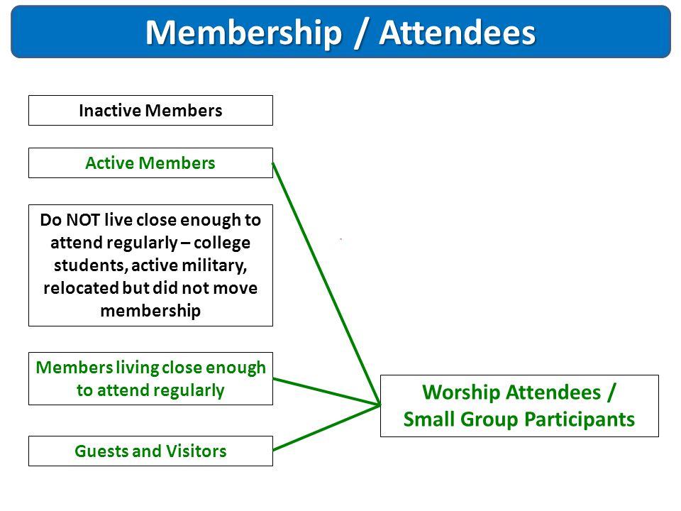 Membership / Attendees