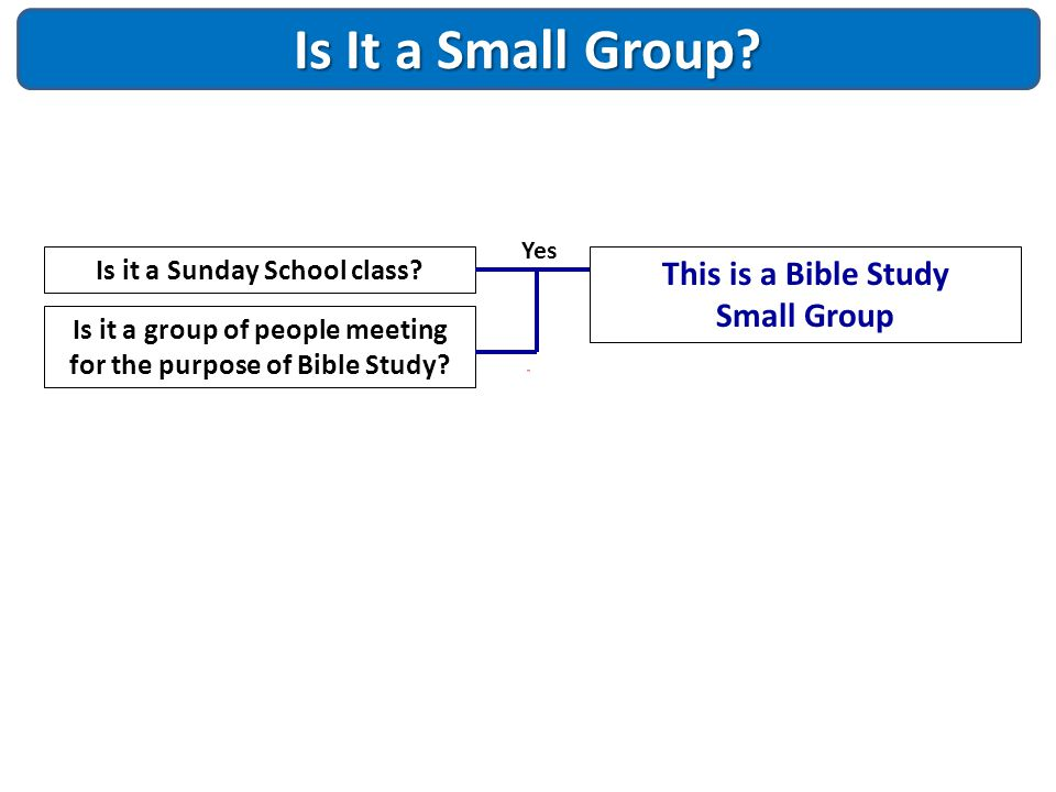 Is It a Small Group This is a Bible Study Small Group