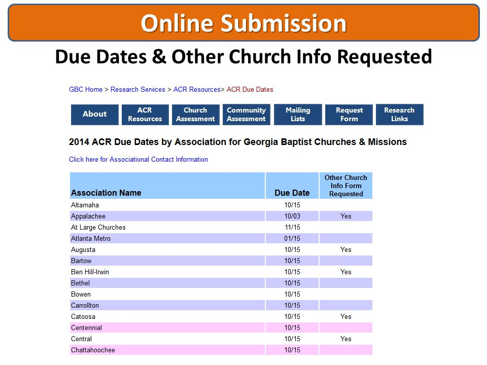 Due Dates & Other Church Info Requested