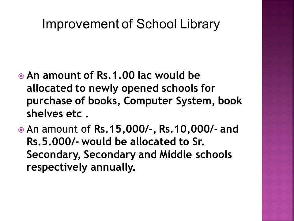 Improvement of School Library