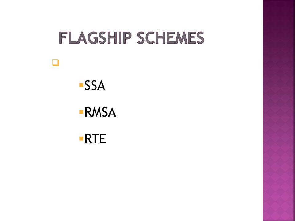 Flagship Schemes SSA RMSA RTE