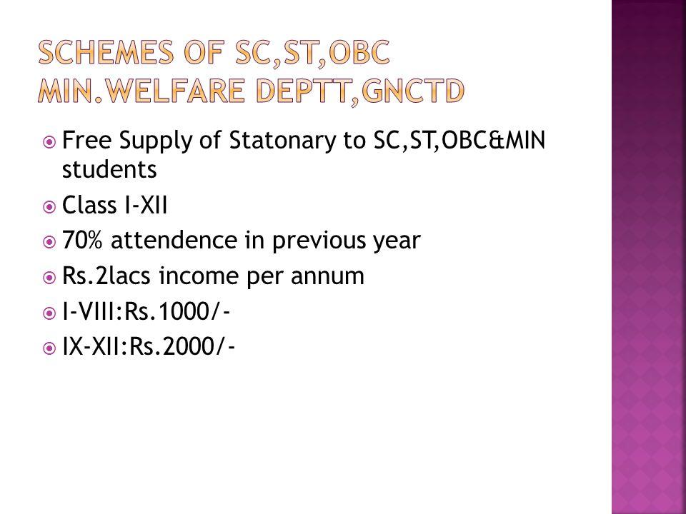 SCHEMES OF SC,ST,OBC MIN.WELFARE DEPTT,GNCTD