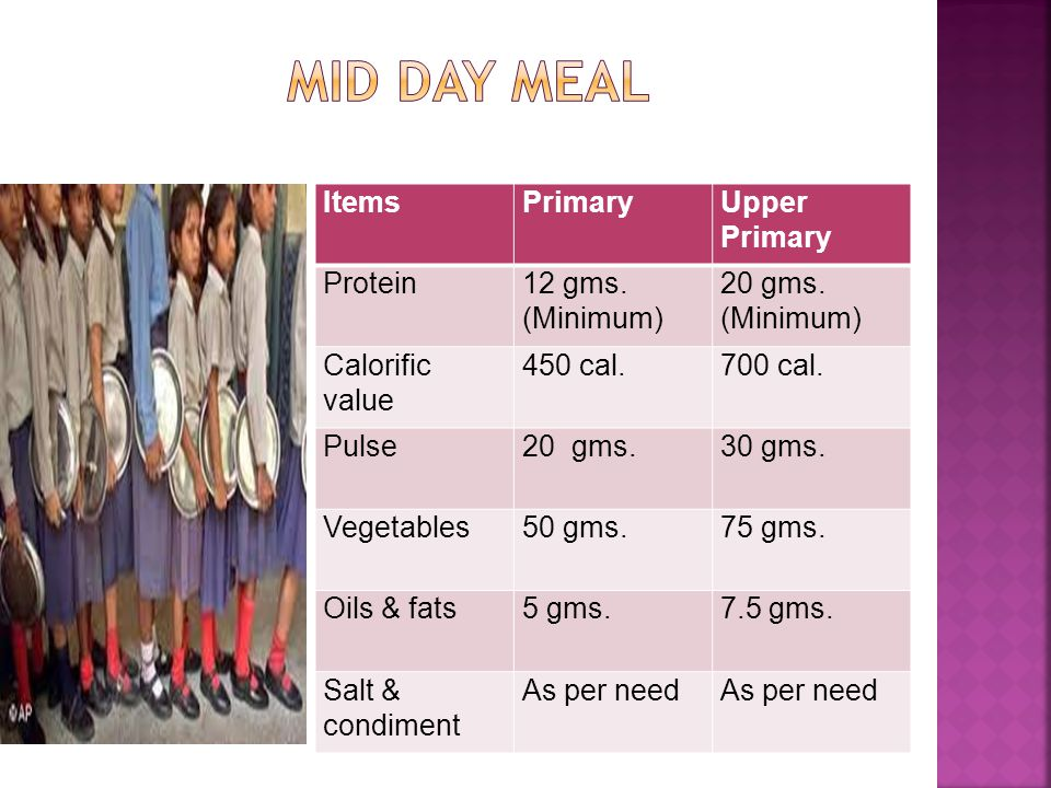 Mid day meal Items Primary Upper Primary Protein 12 gms. (Minimum)