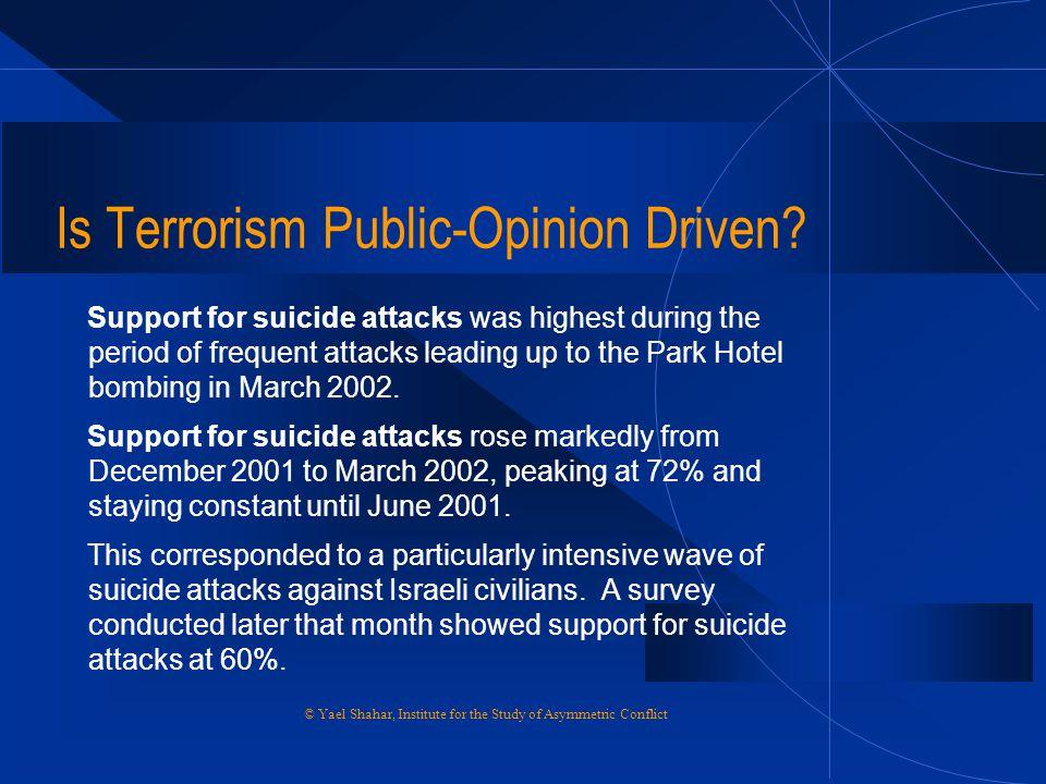 Is Terrorism Public-Opinion Driven