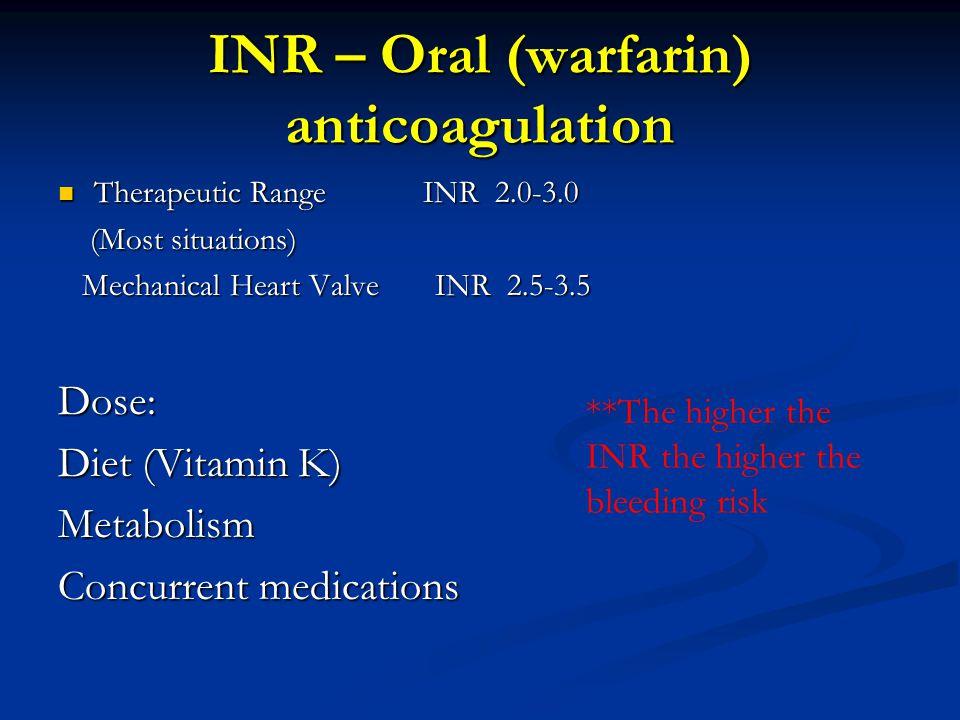 INR – Oral (warfarin) anticoagulation