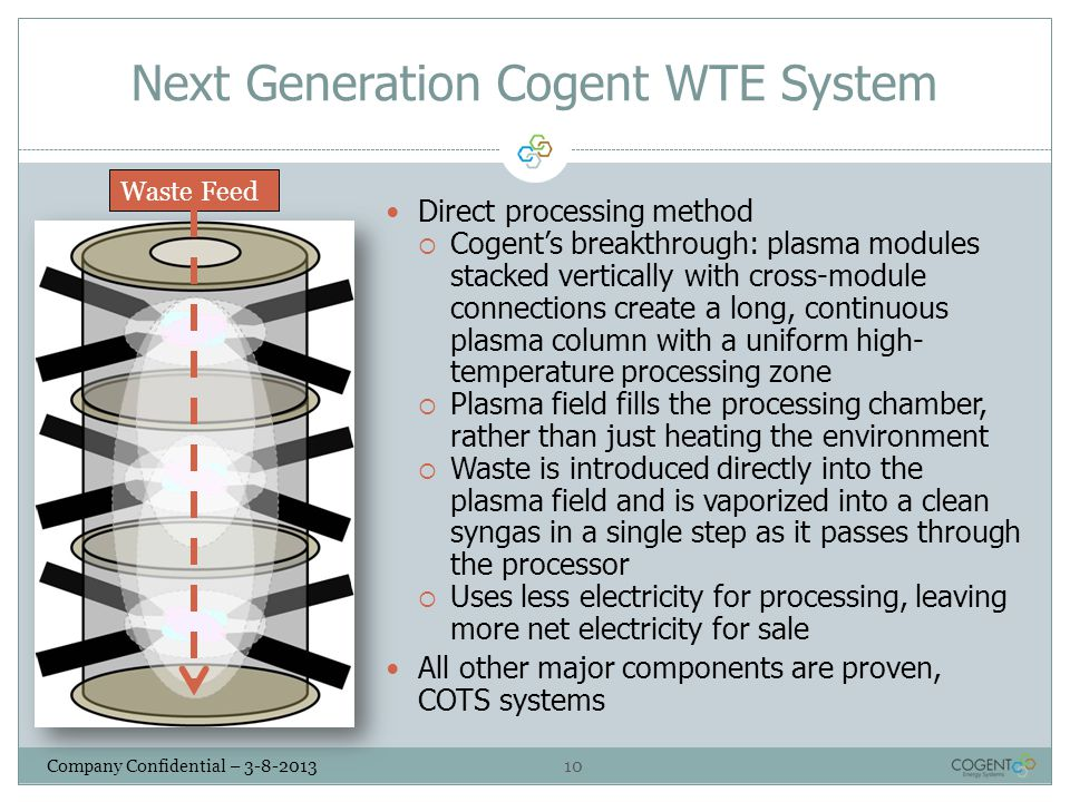 Next Generation Cogent WTE System