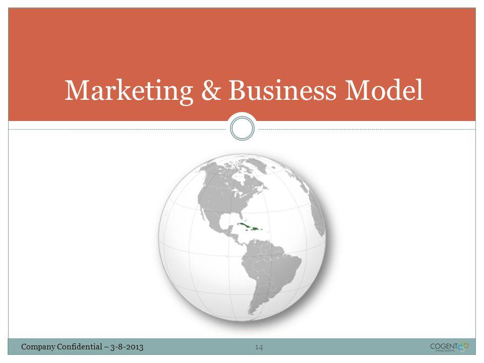 Marketing & Business Model