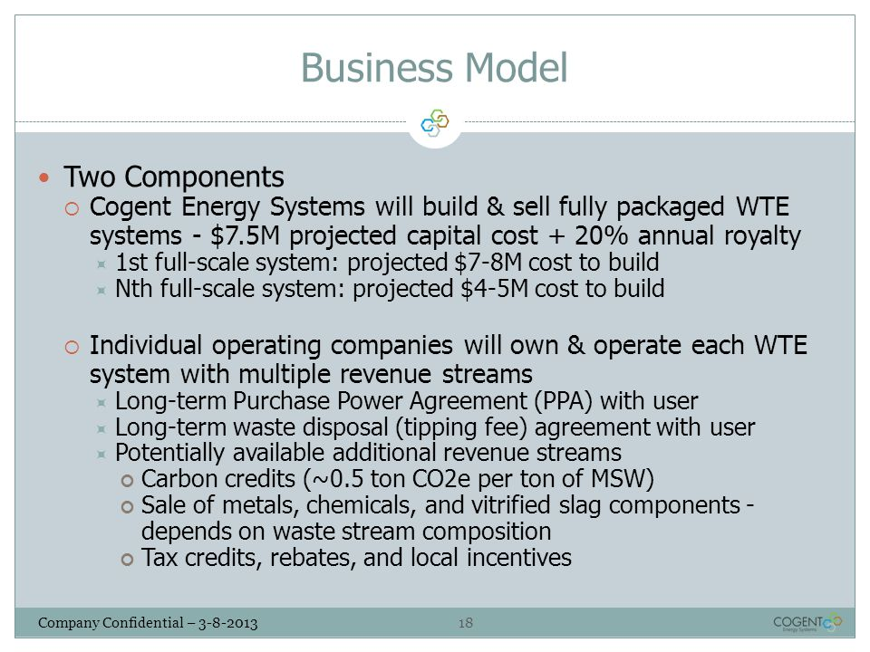 Business Model Two Components