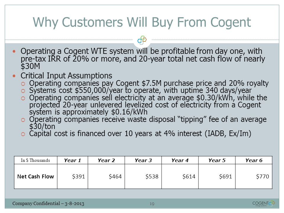 Why Customers Will Buy From Cogent